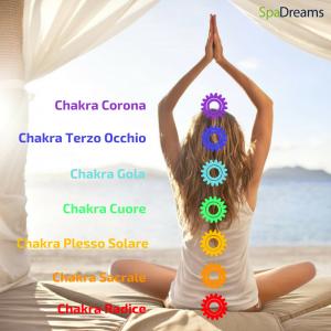 Una ragazza seduta in posizione yoga per indicare i chakra.