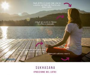 Yoga Loto, Posizione Yoga