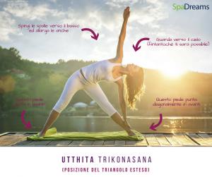 Yoga Triangolo Esteso, Posizione Yoga