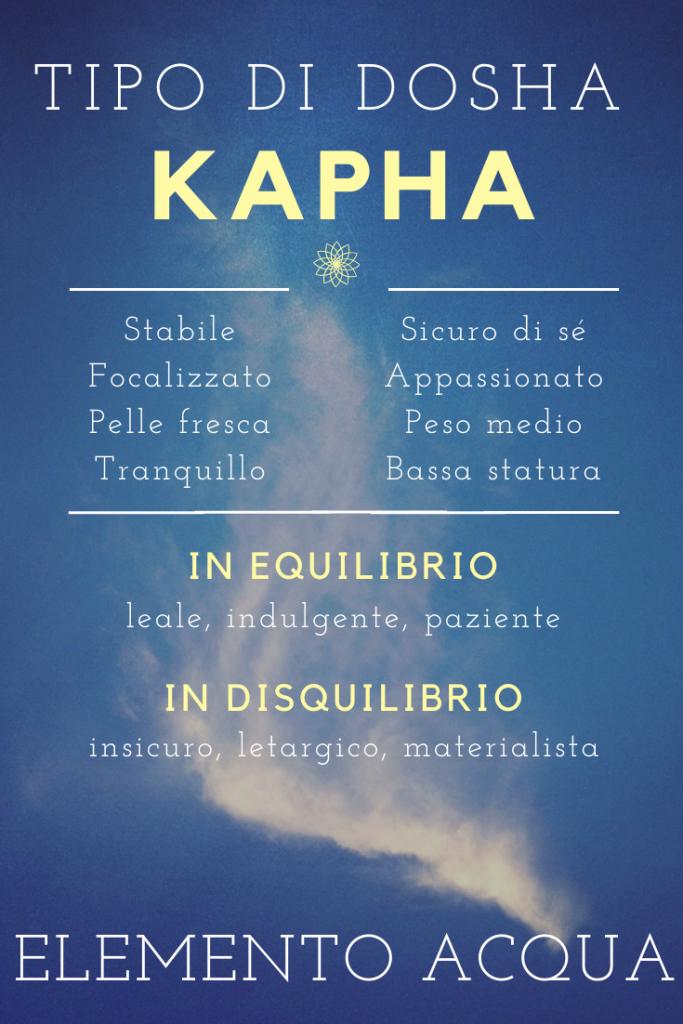 Caratteristiche dosha kapha